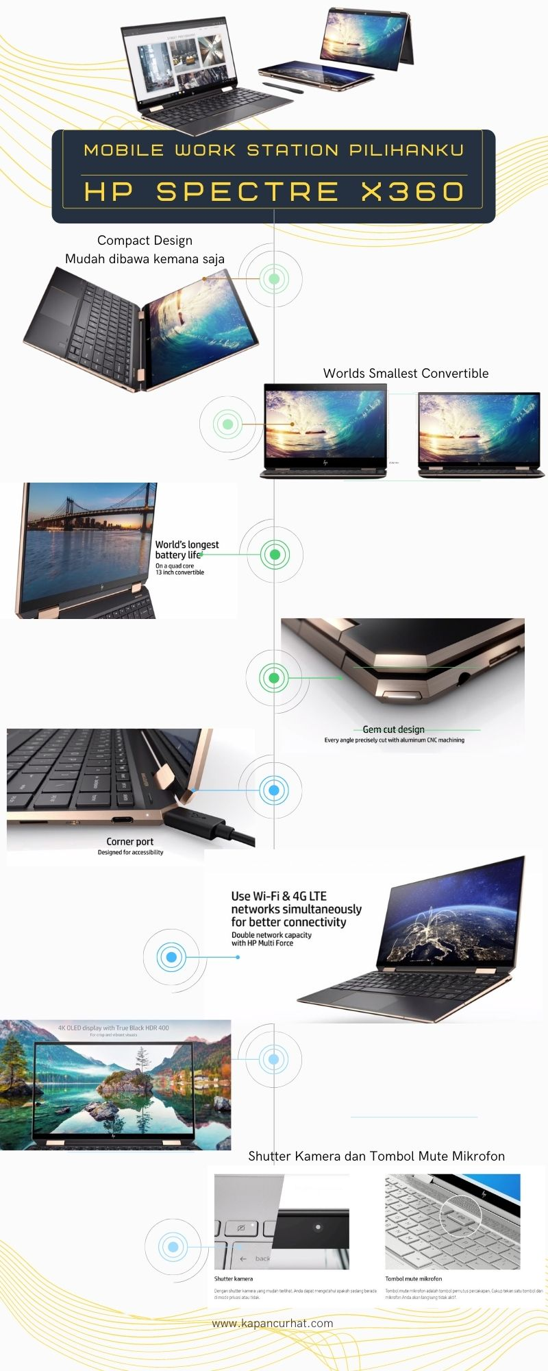 mobile work station hp spectre