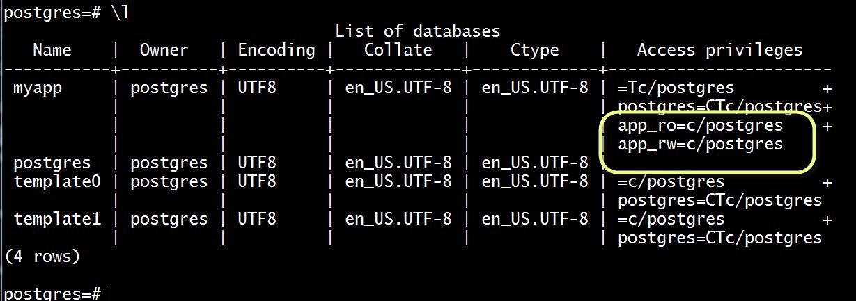 WhiteBoard Coder: Install and setup postgres 9 3 DB on Ubuntu 14 04