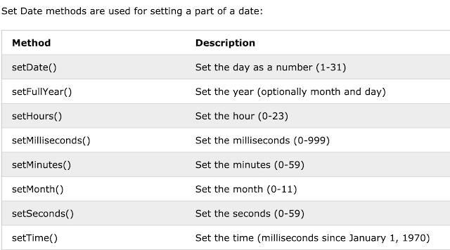 date comparison in javascript