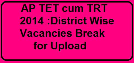 AP TET cum TRT 2014 :District Wise Vacancies Break for Upload/2016/03/ap-tet-cum-trt-2014-district-wise-vacancies-break-for-upload.html