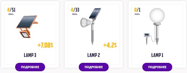 solarlamp.cc хайп