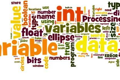 Apa Itu Tipe Data,Variabel,Konstanta?