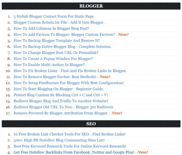 HTML Sitemap Page For Blogger