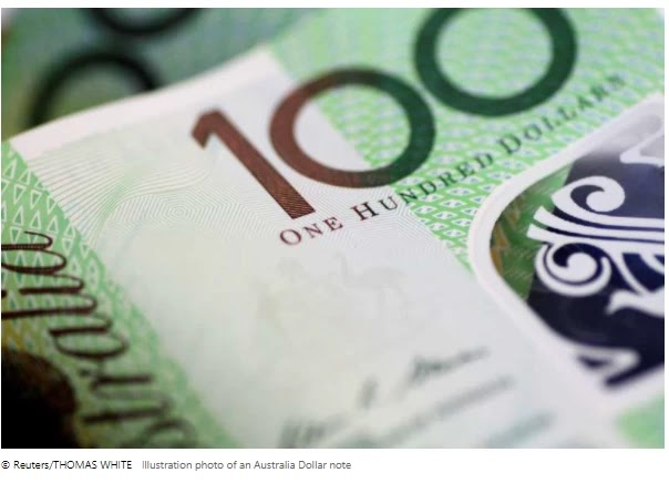 The Australian dollar expands the Kiwi Downtrend, set for a weekly gain