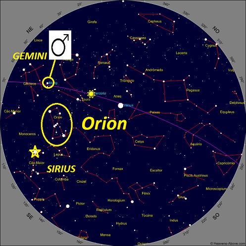 Marte di fronte alla luna Mercurio e Terra opposti al Sole