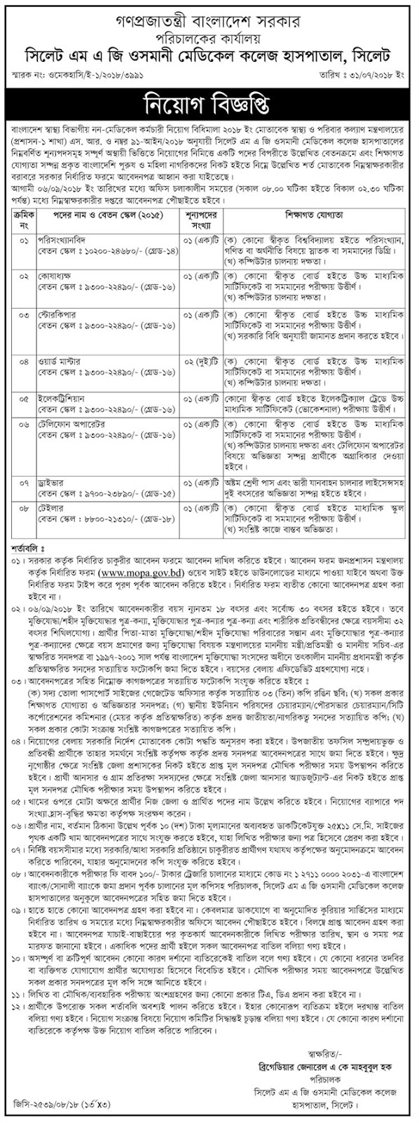 Sylhet MAG Osmani Medical College Job Circular 2018