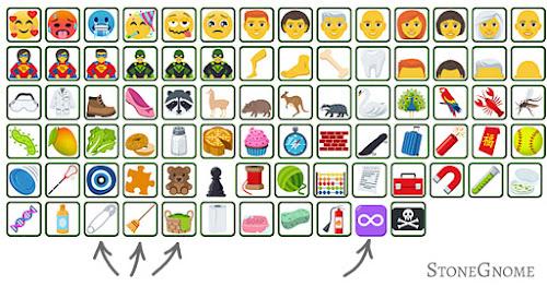 Other usefull emojiis