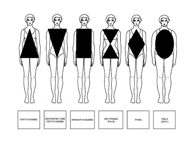 Как правильно подобрать купальник по фигуре? | Shine of Style