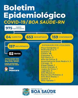 Boletins Epidemiológicos Nº 33 e 34