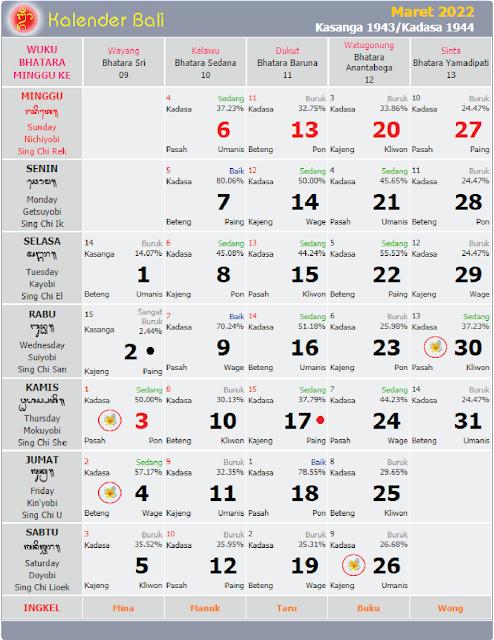 kalender bali maret 2022 - kanalmu