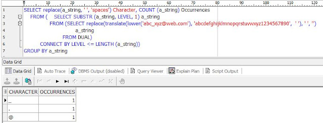 Count special characters using sql in Oracle