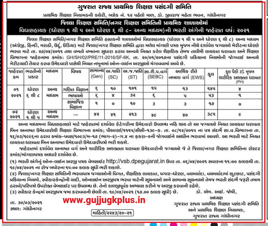 Vidhyasahayak 2021 For Std.1 to 5 & 6 to 8 And Other Medium