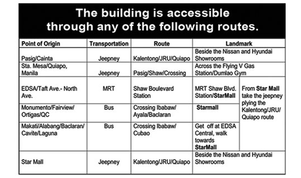 Commuters Guide to pag-IBIG Main Office
