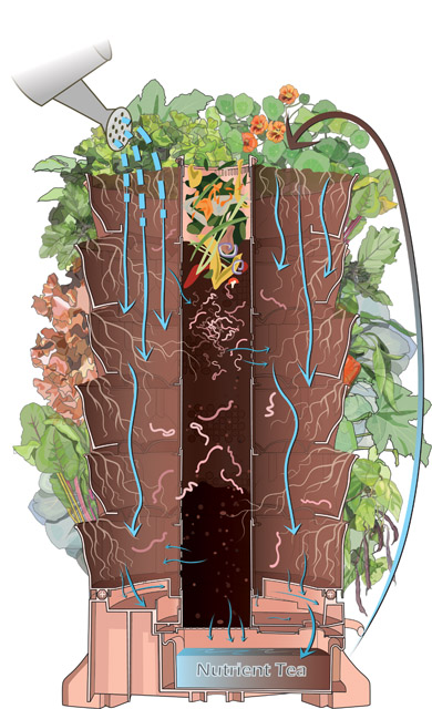 Grow 50 Different Plants on Your Porch with the GARDEN TOWER 2! {Urban gardening, homestead, organic gardening} Small vegetable garden. GARDEN TOWER 2 by Garden Tower Project, vertical gardening. vertical garden plans. vertical vegetable garden. vertical gardens kits. vertical gardening systems. indoor vertical garden. diy vertical garden wall. vertical vegetable garden diy. how to make a vertical garden frame. vertical vegetable garden images. garden tower diy. garden tower vertical container garden. garden tower 2 for sale. garden tower 2 review. garden tower project coupon code. indoor tower garden. garden tower amazon. garden towers apartments.