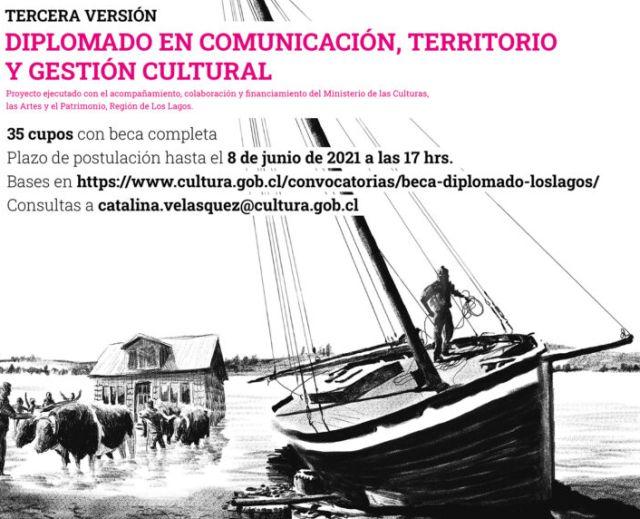 Beca Gestión Cultural 2021