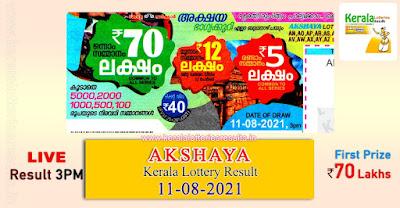 kerala-lottery-result-11-08-2021-akshaya-lottery-results-ak-510-keralalotteriesresults.in