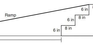 x, why?): January 2019 Common Core Geometry Regents, Parts 3 and 4