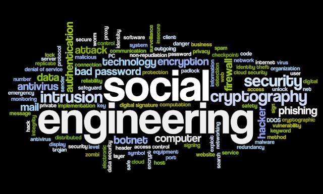 Sosyal Mühendislik Saldırıları, Sosyal Mühendislik Aracı ile Bilgi Toplama