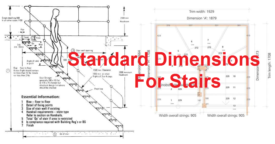 What Are Standard Stair Dimensions Fantasticeng