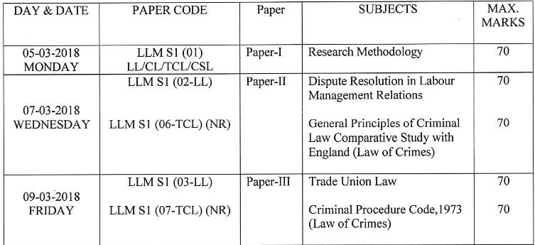 Acharya Nagarjuna University ANU LLM Reg/Supply Exam Time Table