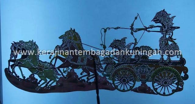 Fig Art Kerajinan Tembaga Kuningan Jual Hiasan Dinding Kereta Tembaga Kuningan