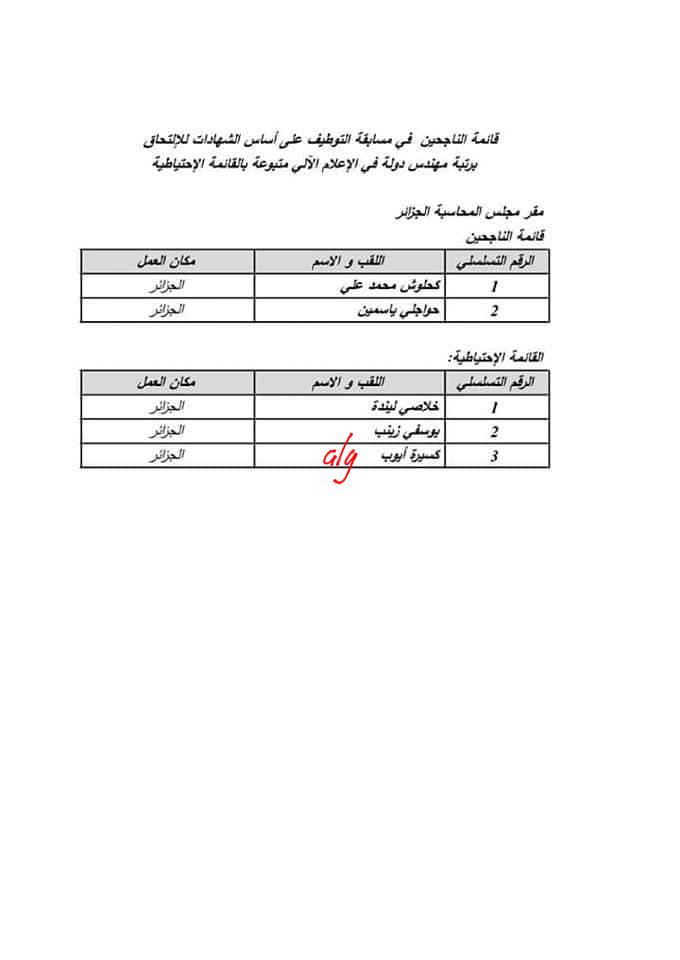 القائمة الوطنية لناجحين في مسابقة مجلس المحاسبة(كاتب ضبط,امين كاتب ضبط و تقني سامي,مهندس دولة) 2020