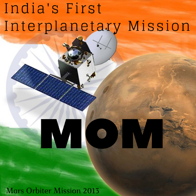 India's first Interplanetary probe - Mars Orbiter Mission