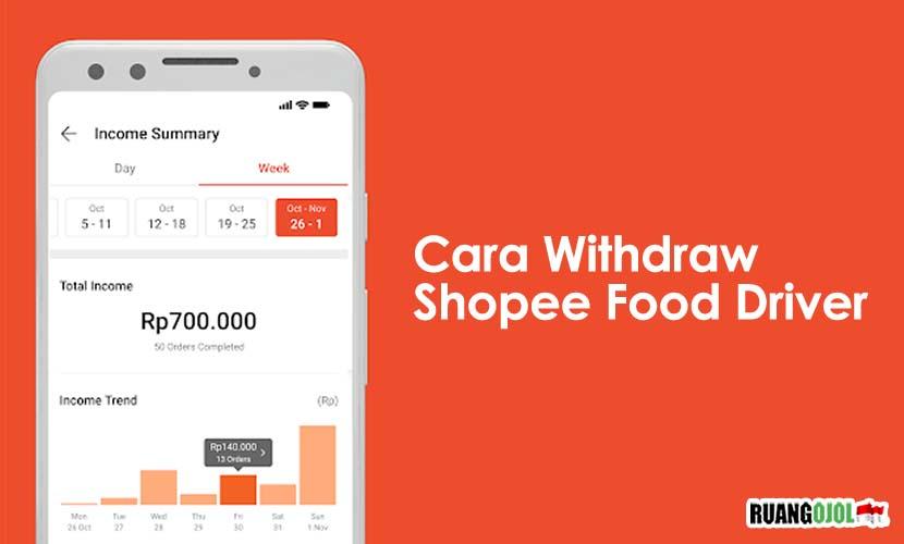 Syarat dan Cara Withdraw Shopee Food Terbaru 2021