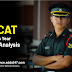 AFCAT Previous Year Exam Analysis : Important for AFCAT 1 2021