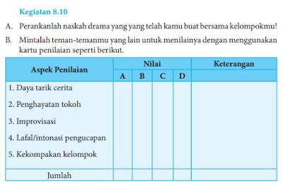 Kunci Jawaban Buku Paket Bahasa Indonesia Halaman 231 232 Kelas 8 www.jawabanbukupaket.com