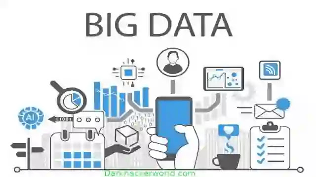 What is Big Data