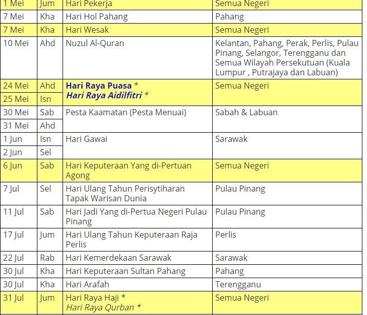 Takwim Cuti Sekolah 2020 Senarai Cuti Umum Dan Cuti Perayaan Di Malaysia