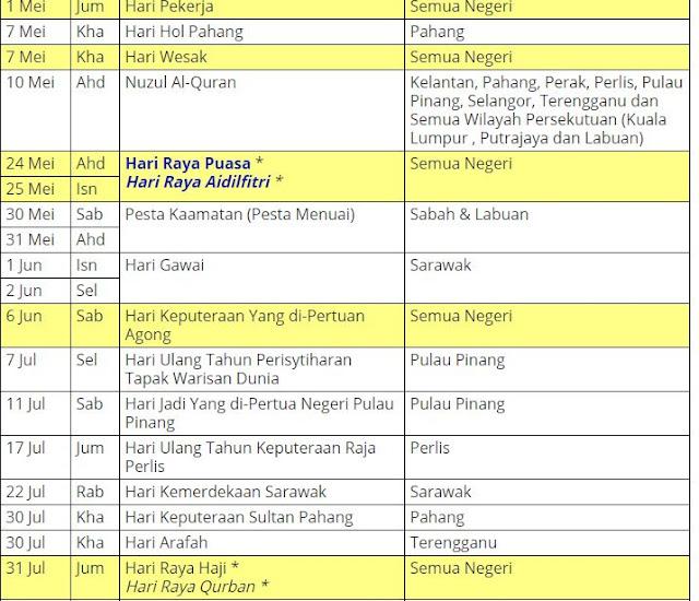 Takwim Cuti Sekolah 2020, Senarai Cuti Umum Dan Cuti Perayaan Di Malaysia