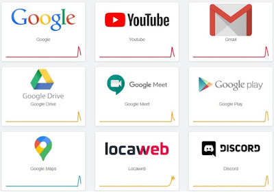 Gmail, YouTube, Maps e Drive foram alguns dos serviços que apresentaram problemas. Café com Jornalista