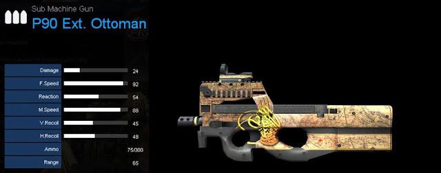Detail Statistik P90 Ext. Ottoman