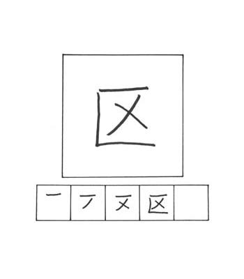 kanji distrik