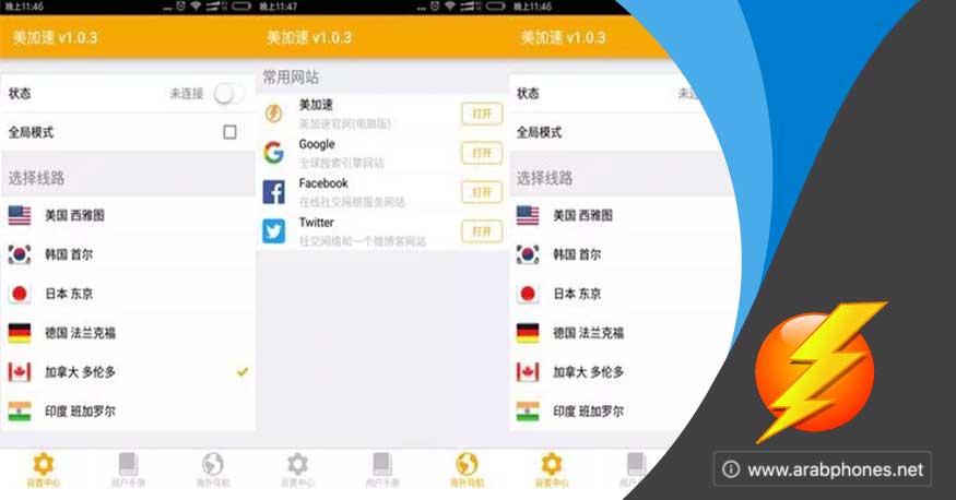 fast vpn الصيني