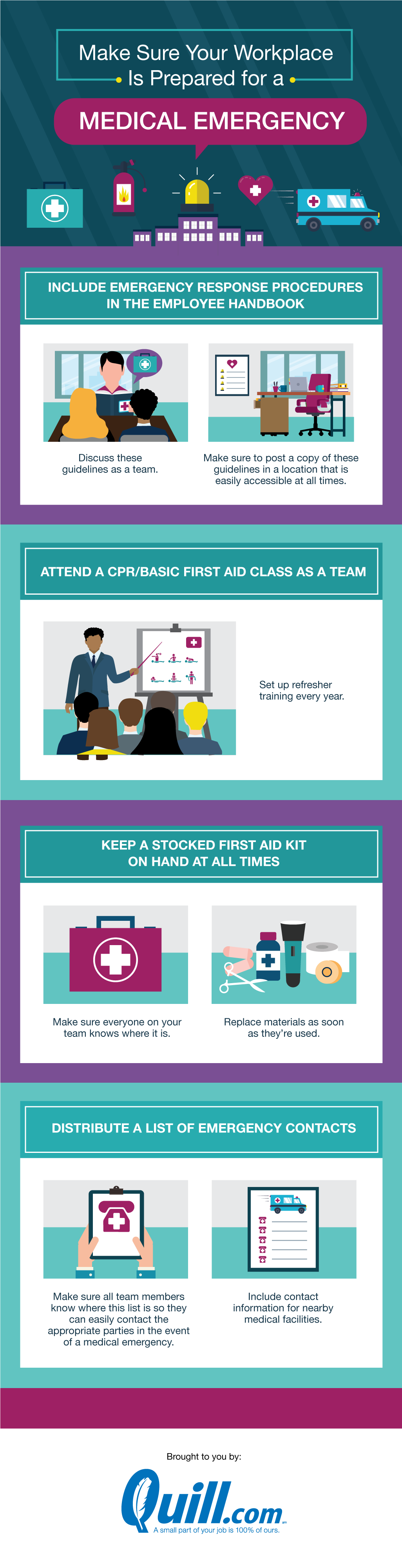What to do when there's a medical emergency on the job #infographic