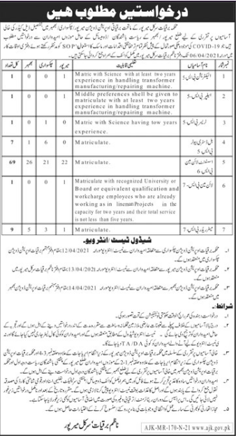 AJK Electricity Department Jobs 2021