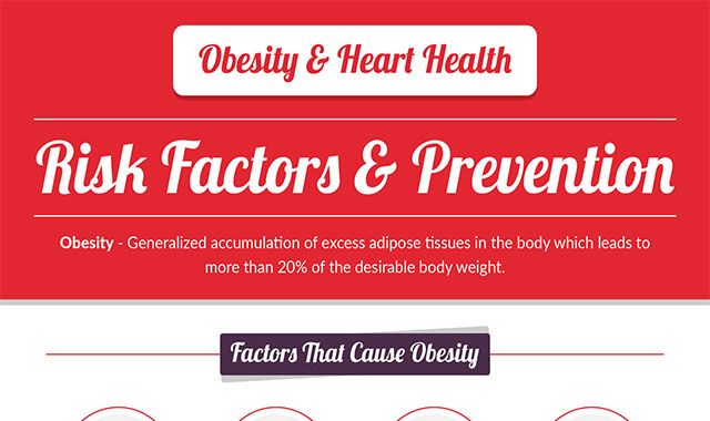 Obesity & Heart Health: Risk Factors & Prevention