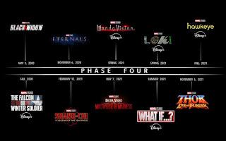 "Maksud Istilah ""Phase"" Dalam Film Marvel Dan Daftar Lengkap Film MCU Phase 1 sampai Phase 4"