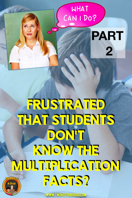 Multiplication Strategies for fact fluency
