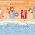 У МОЗ розповіли, як треба поводитися на пляжах в умовах карантину