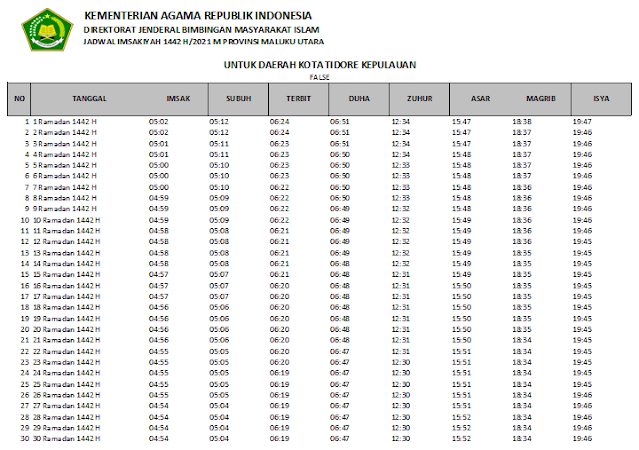 Jadwal Imsakiyah Ramadhan 1442 H Kota Tidore Kepulauan, Provinsi Maluku Utara