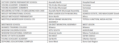 List of Private Schools to benefit from Gov't's COVID-19 Stimulus Package out - Check Here 10