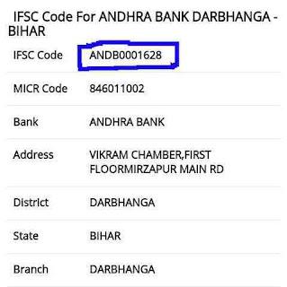 किसी भी Bank का IFSC code कैसे पता करे