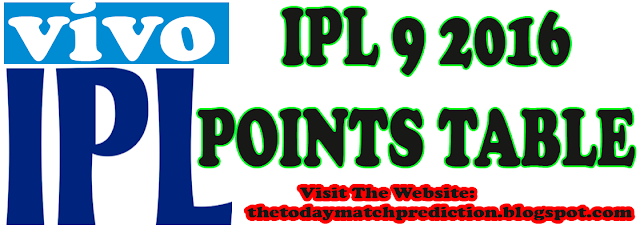 9 IPL points table 2016 with Predictions