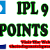 9 IPL 2016 Points Table