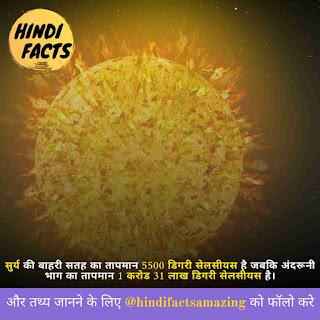 sun information in hindi