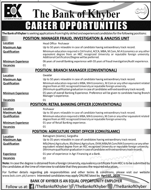 Bank of Khyber New Jobs 2019 | Best Opportunities, Latest Advertisement